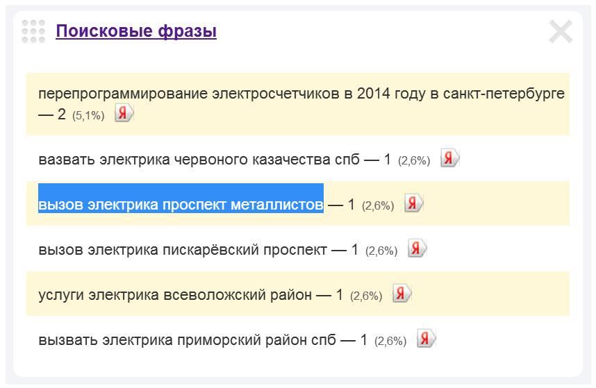 Скриншот 1. Пример поискового запроса на тему «Вызов электрика на проспект Металлистов».