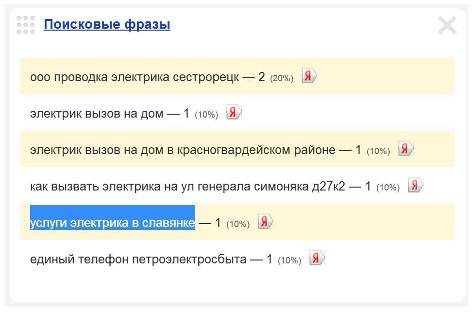 Скриншот 1. Пример поискового запроса на тему «Вызов электрика в Славянке» - «услуги электрика в Славянке».