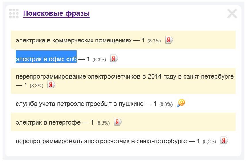 Скриншот 2. Пример поискового запроса на тему «Вызов электрика в офис» - «электрик в офис СПб».