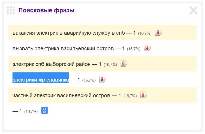 Скриншот 2. Пример поискового запроса на тему «Вызов электрика в Славянке» - «электрики ЖР (в жилом районе) Славянка».