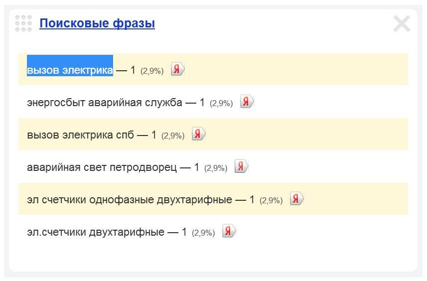 Скриншот 1. Пример поиского запроса на тему «Вызов электрика».