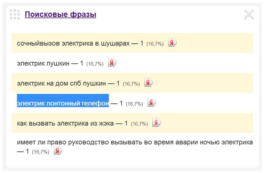 Скриншот 1. Пример поискового запроса на тему «Вызов электрика: посёлок Понтонный» - «электрик Понтонный телефон».