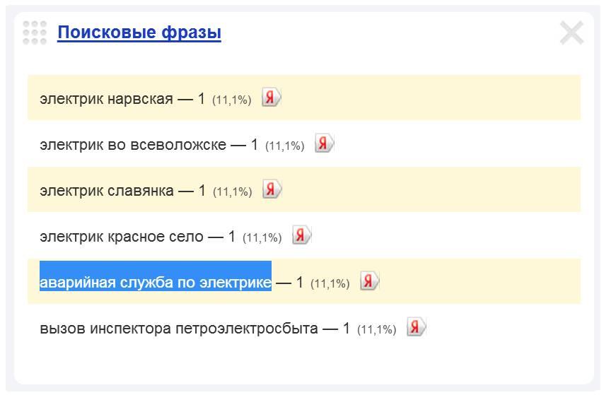 Скриншот 1. Пример поискового запроса на тему «Аварийная служба по электрике».