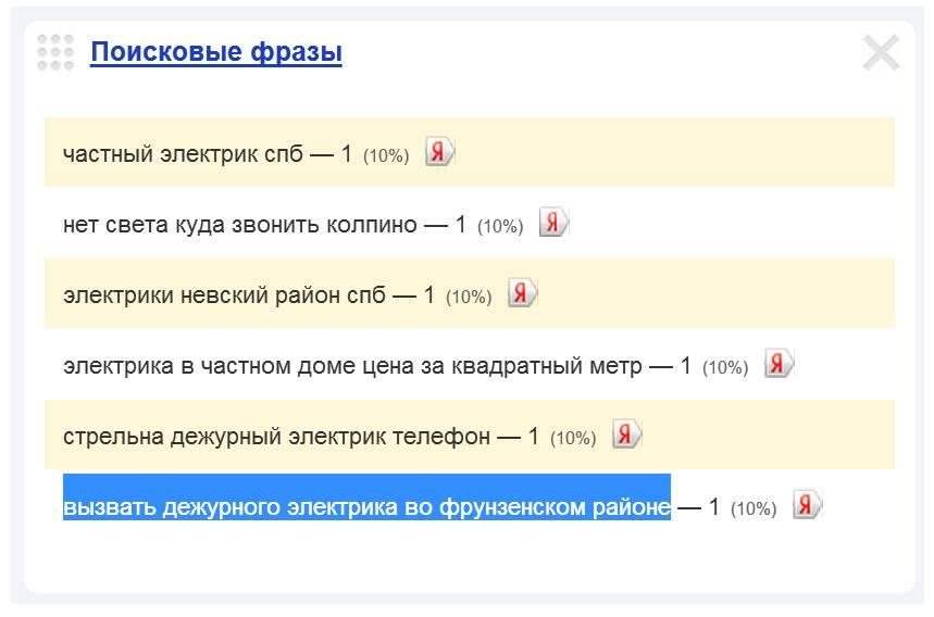 Скриншот 1. Пример поискового запроса на тему «Вызвать дежурного электрика во Фрунзенском районе».
