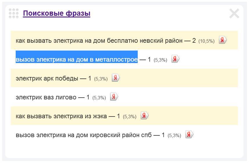 Скриншот 1. Пример поискового запроса на тему «Вызов электрика на дом в Металлострое».
