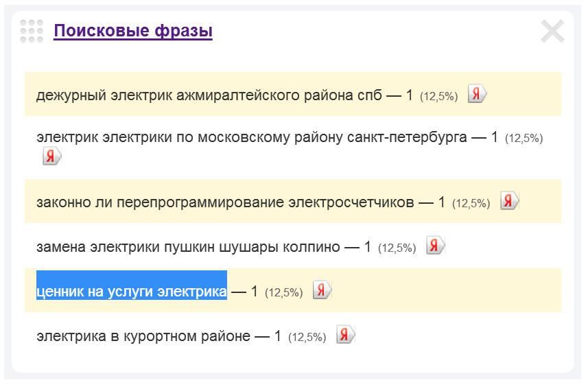 Скриншот 1. Пример поискового запроса на тему «Цены на услуги электрика» - «ценник на услуги электрика».