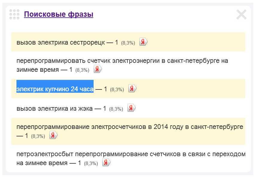 Скриншот 1. Пример поискового запроса на тему «Электрик в Купчино 24 часа».